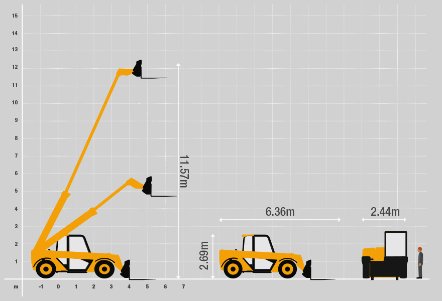 Technical specifications for the TH170 Telehandler from Bella Access