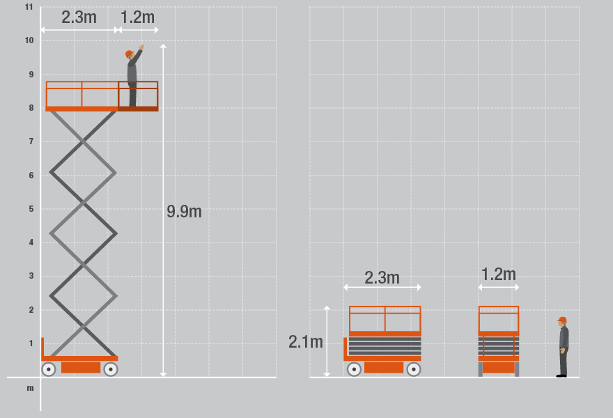 Technical specification for the 4626 Electric Scissor Lift from Bella Access