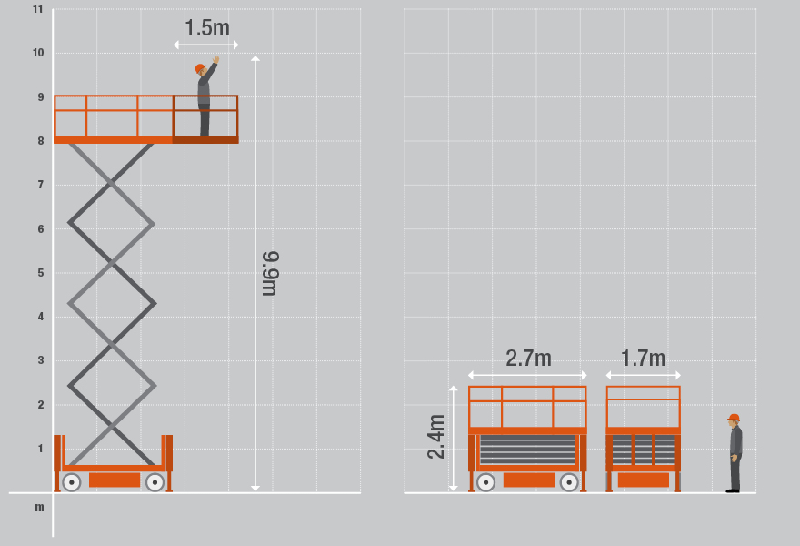 Technical specifications for the 6826 Diesel Scissor Lift from Bella Access