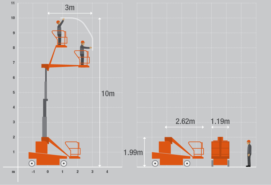 Technical specifications for the Star10 Boom Lift from Bella Access